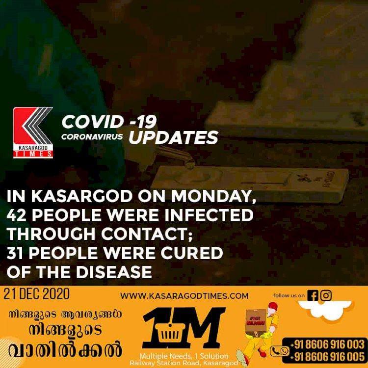 In kasargod on monday 42 people were infected through contact; 31 people were cured of the disease