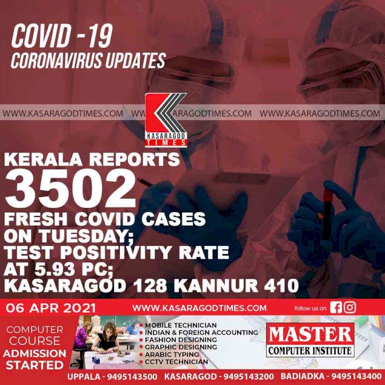 Kerala reports 3502 fresh Covid cases on Tuesday;  test positivity rate at 5.93 pc; kasaragod 128 kannur 410