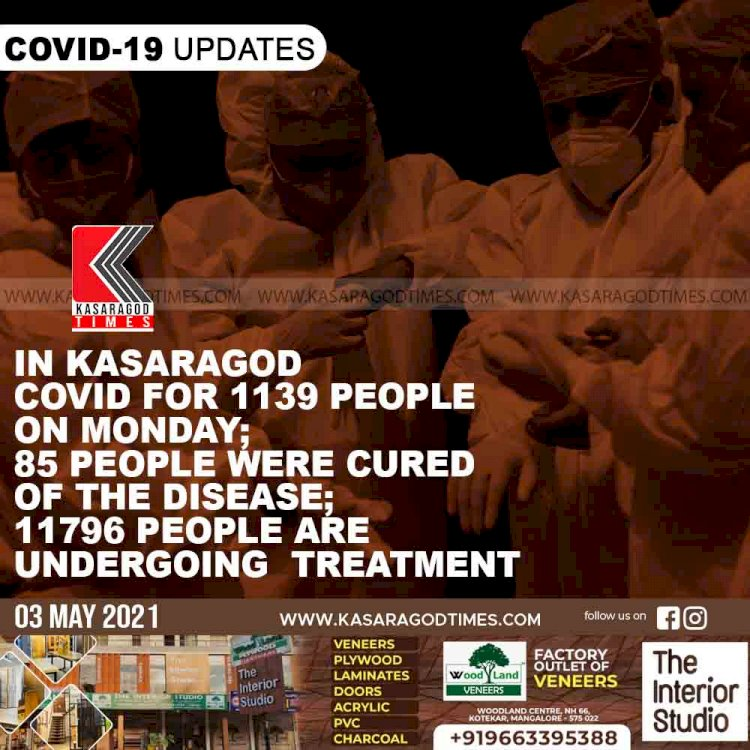 In kasaragod covid for 1139 people on Monday; 85 people were cured of the disease; 11796 people are undergoing  treatment