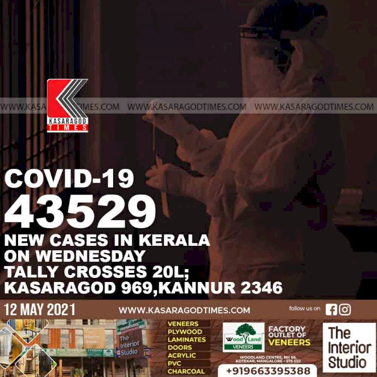 Covid 19- 43529 new cases in kerala on wenesday; tally crosses 20L; kasaragod 969 kannur 2346