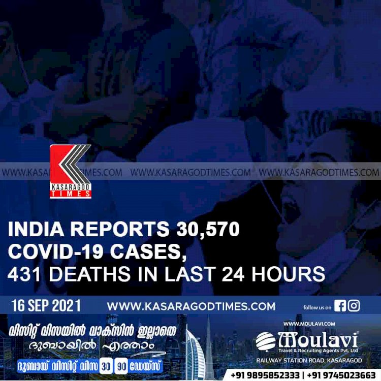 India reports 30,570 COVID-19 cases,  431 deaths in last 24 hours