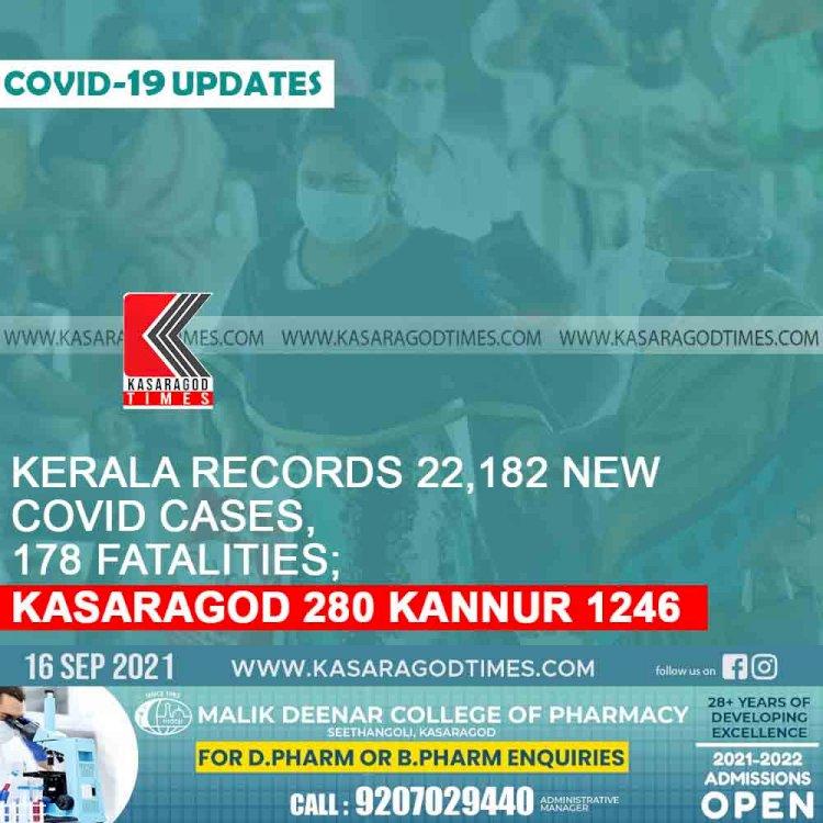 Kerala records 22,182 new COVID cases, 178 fatalities; kasaragod 280 kannur 1246